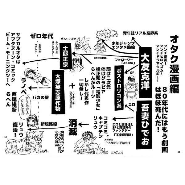 """オール・殺""""・あまり語られない80年代以降の漫画評論"""
