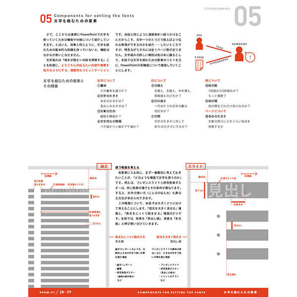 PowerPoint Re-Master 01 Fonts & Typography