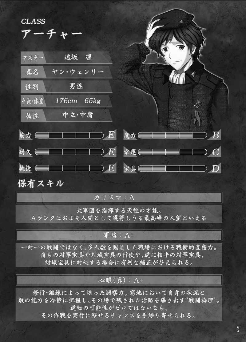 Fate/MagusMeetsMagician