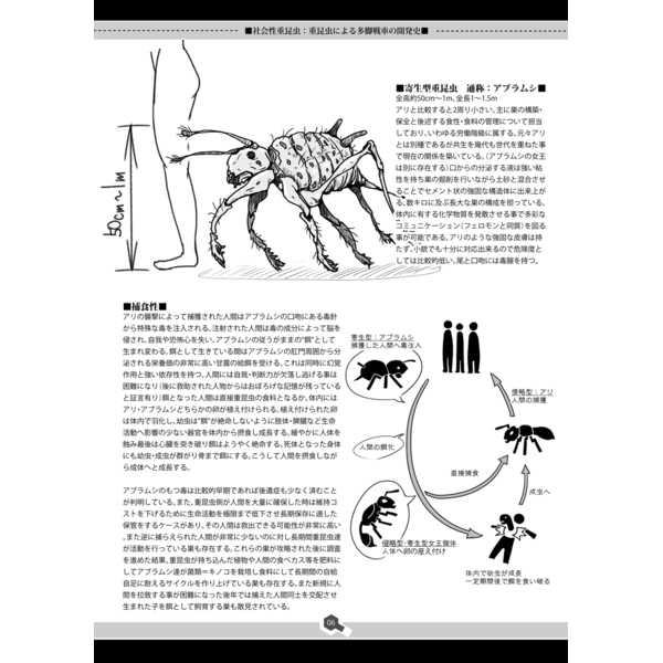 社会性重昆虫