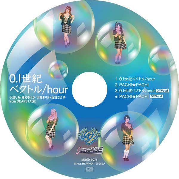 0.1世紀ベクトル/hour