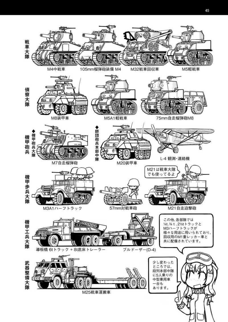 WW2 米軍野戦教範 機甲師団 下