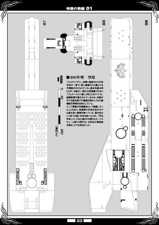 帝国の戦艦