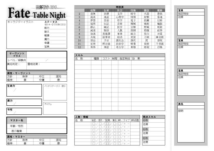 Fate Table Night―Repeat