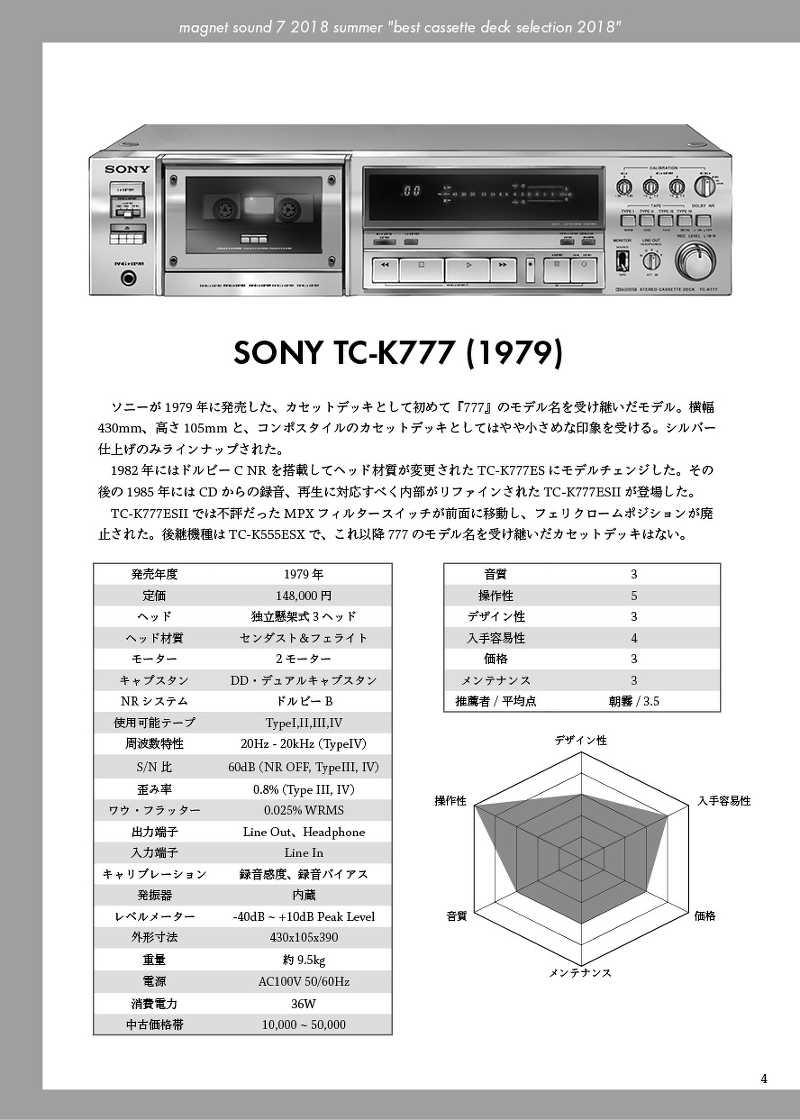 magnet sound 7