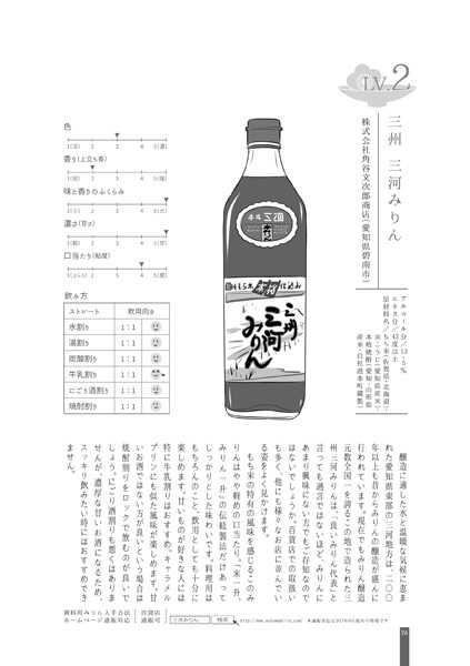 みりんの飲み方-零