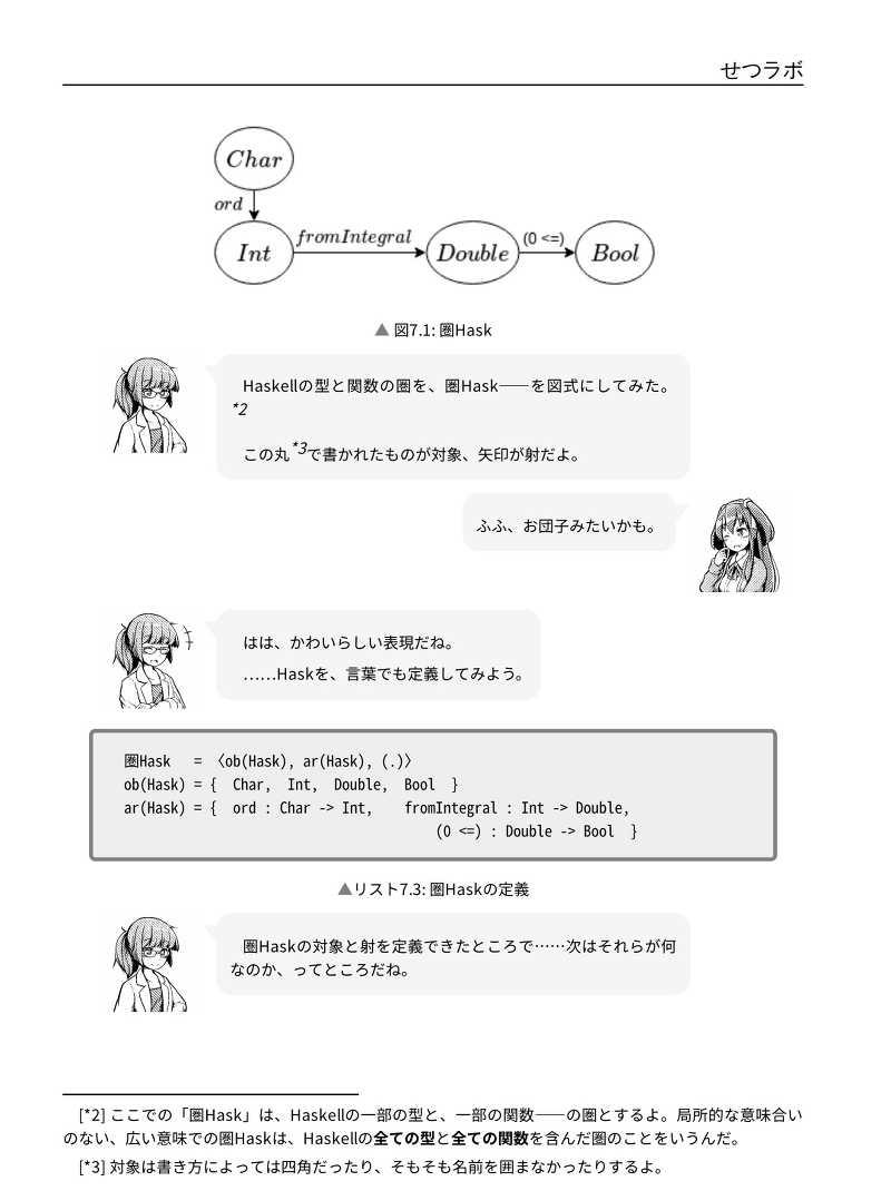 せつラボ ~圏論の基本~