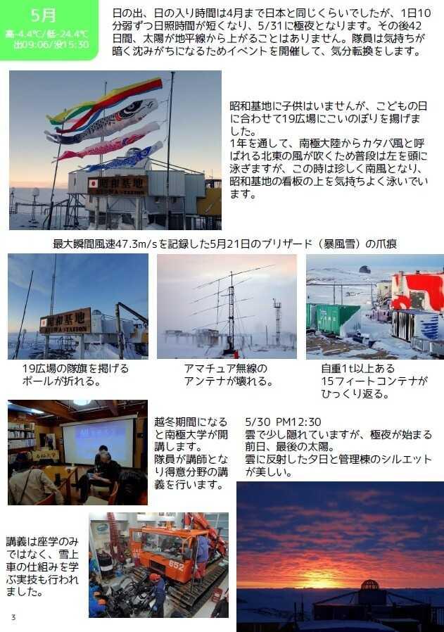 南極地域観測隊員 昭和基地の生活(越冬編)