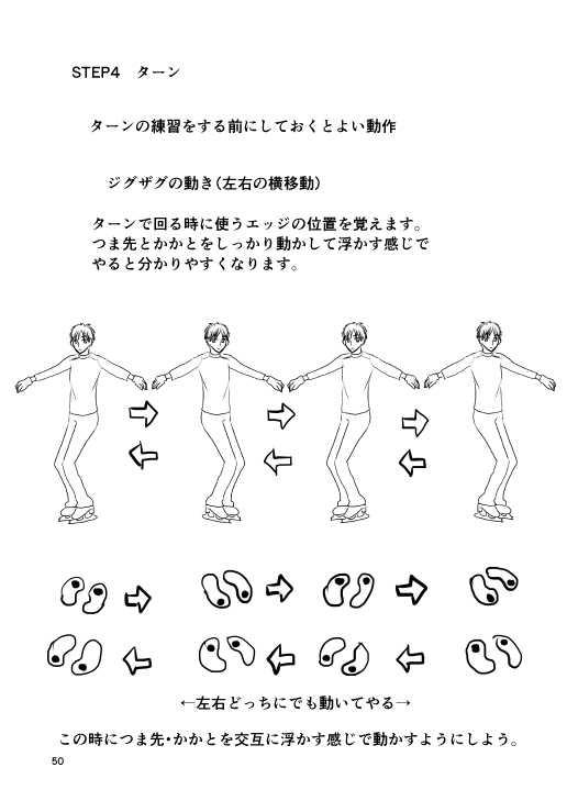 フィギュアスケート覚書2初中級~中級編