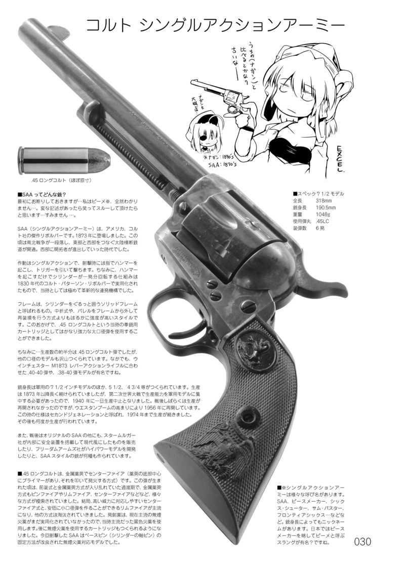 グアムで鉄砲を撃ってきました 2nd edition