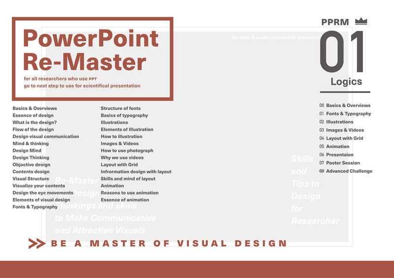 PowerPoint Re-Master