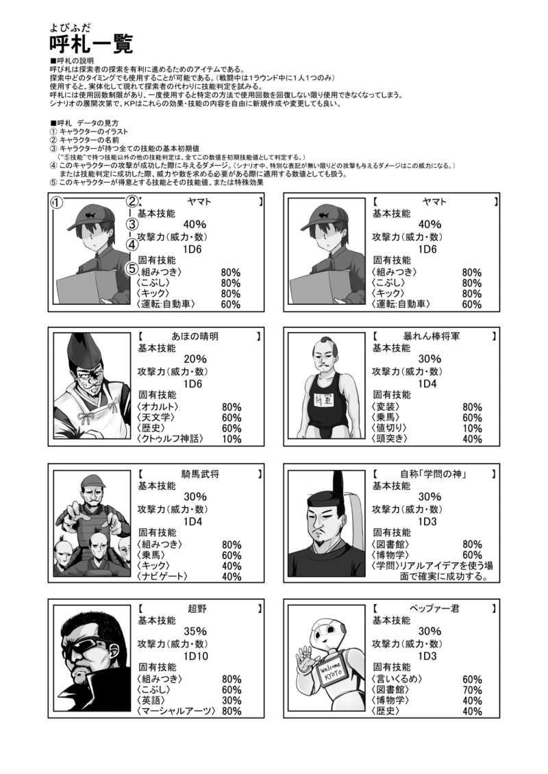 絶対に笑ってはイケナイ…クトゥルフ神話24時~比叡山炎笑~