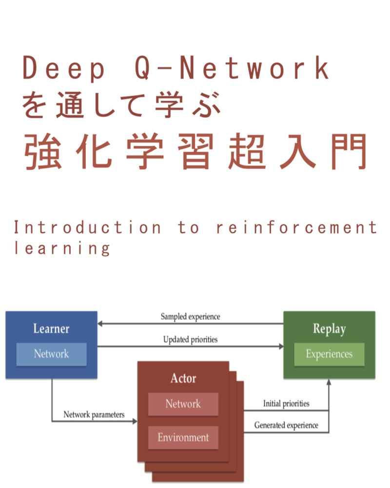 Deep Q-Network を通して学ぶ、強化学習超入門