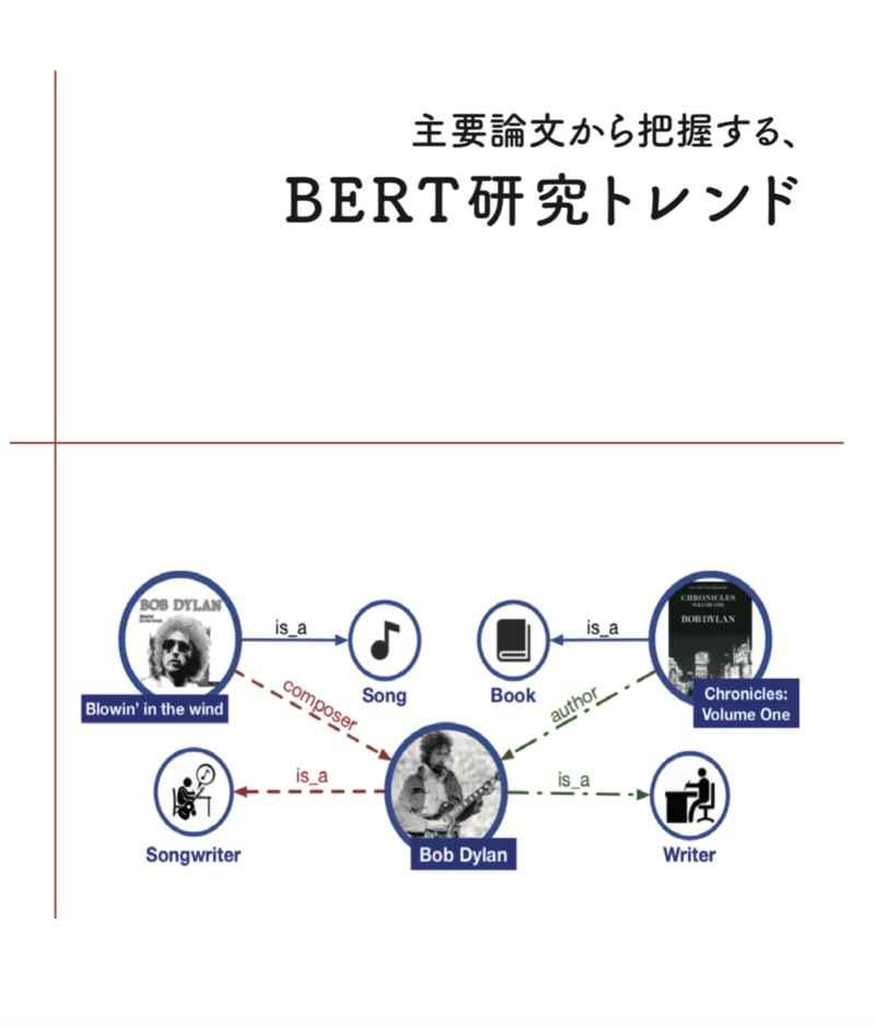主要論文から把握する、BERT研究トレンド [LiberalArts(lib-arts)] 技術書