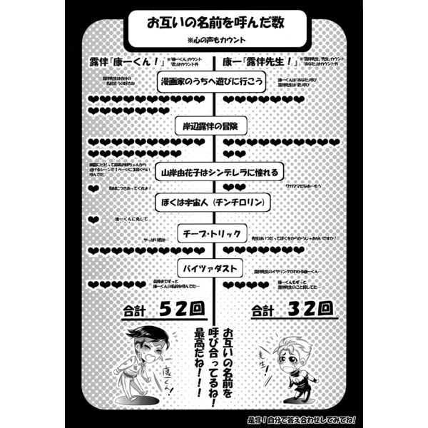一緒にいこう!(康一くん&露伴先生コンビアンソロジー