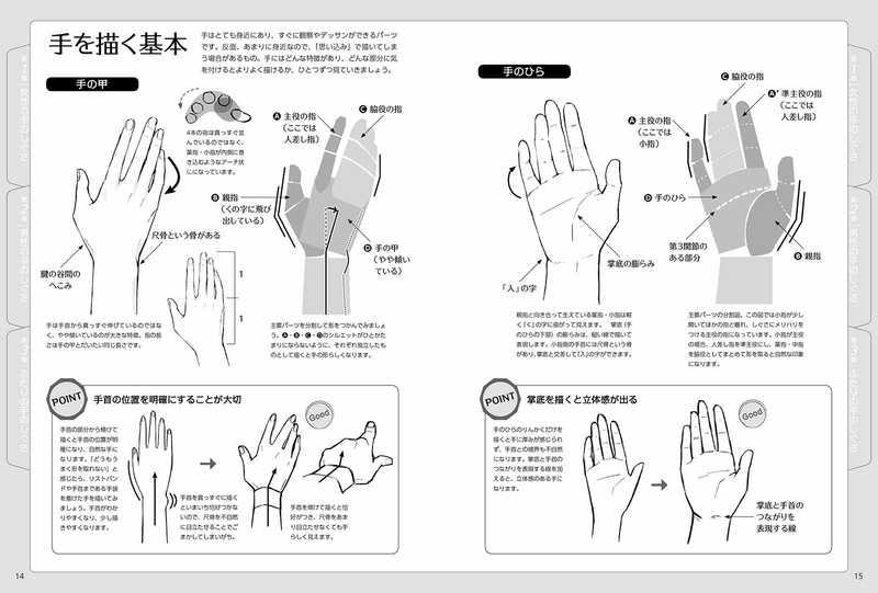 手のしぐさイラストポーズ集 手と上半身の動きがよくわかる